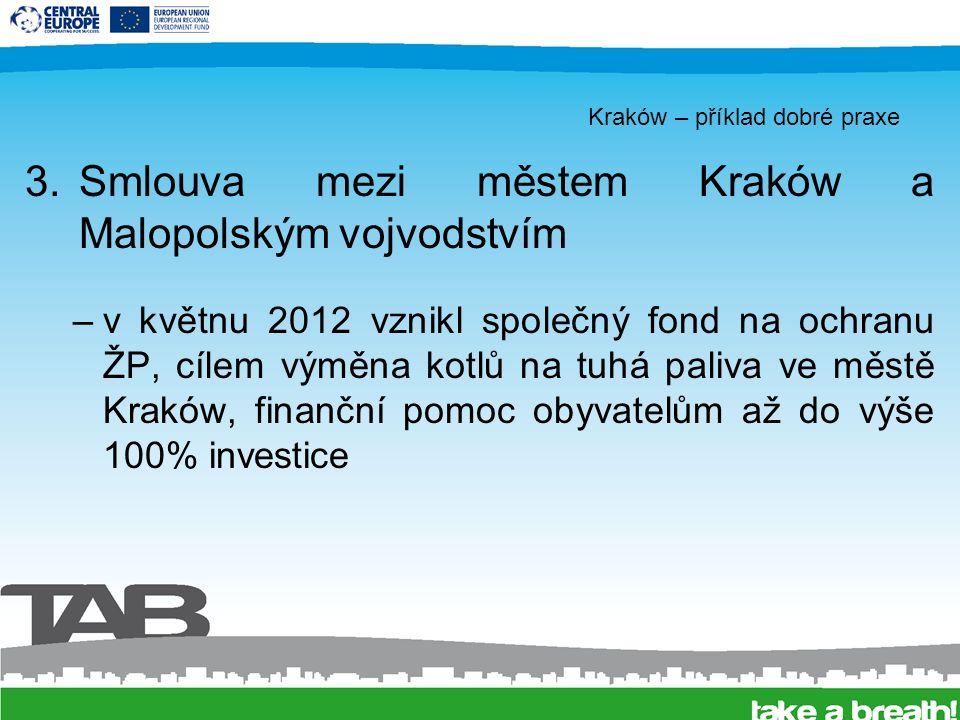 Kraków – příklad dobré praxe 3.Smlouva mezi městem Kraków a Malopolským vojvodstvím –v květnu 2012 vznikl společný fond na ochranu ŽP, cílem výměna kotlů na tuhá paliva ve městě Kraków, finanční pomoc obyvatelům až do výše 100% investice
