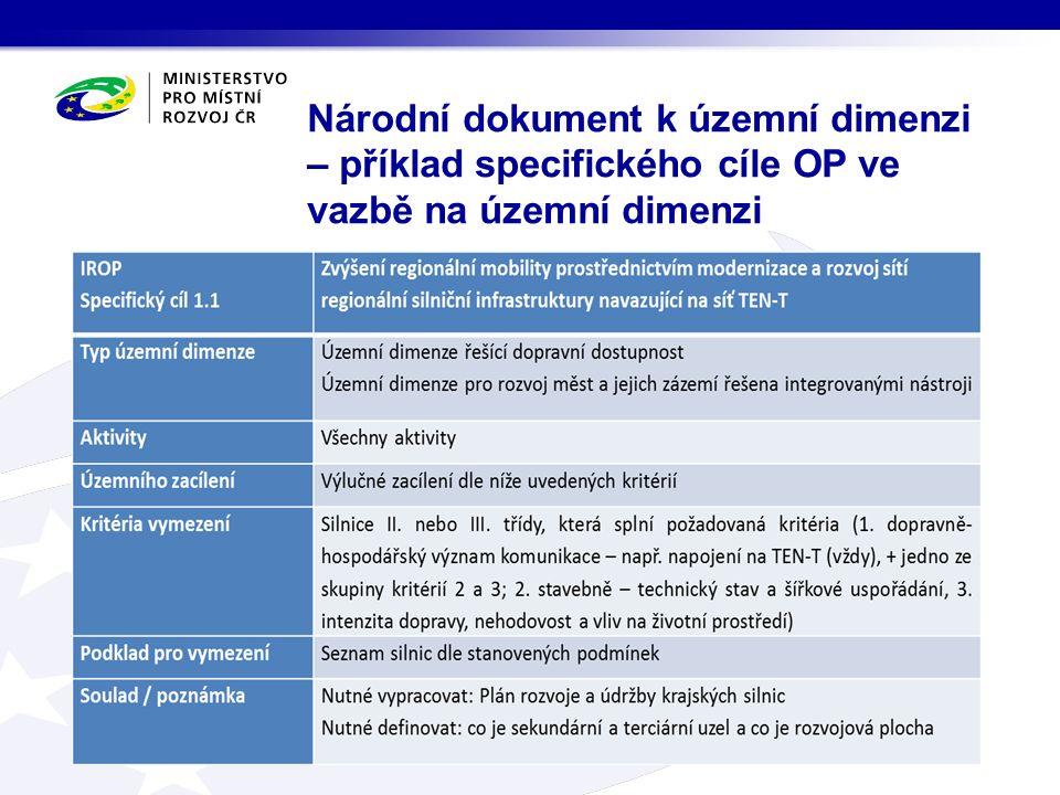 Národní dokument k územní dimenzi – příklad specifického cíle OP ve vazbě na územní dimenzi