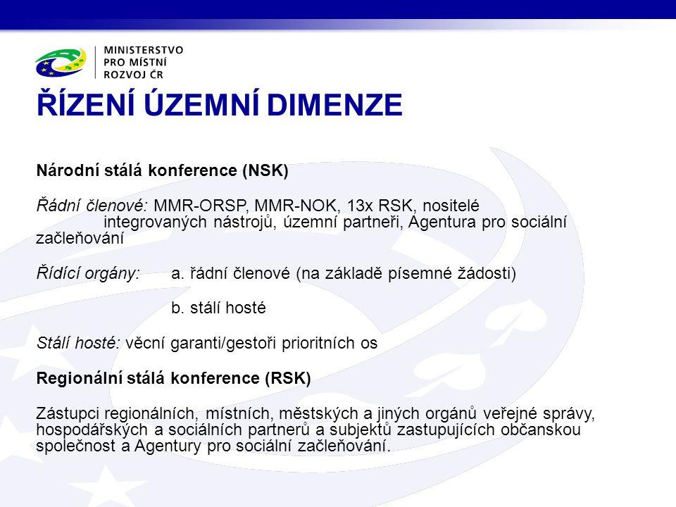 Národní stálá konference (NSK) Řádní členové: MMR-ORSP, MMR-NOK, 13x RSK, nositelé integrovaných nástrojů, územní partneři, Agentura pro sociální začleňování Řídící orgány: a.