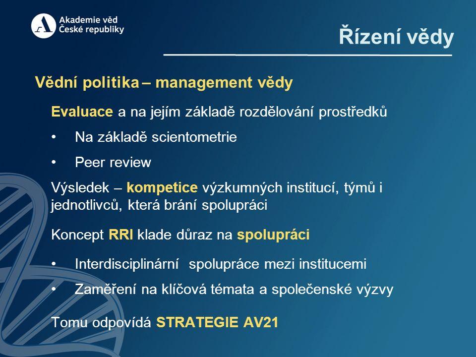 Řízení vědy Vědní politika – management vědy Evaluace a na jejím základě rozdělování prostředků Na základě scientometrie Peer review Výsledek – kompetice výzkumných institucí, týmů i jednotlivců, která brání spolupráci Koncept RRI klade důraz na spolupráci Interdisciplinární spolupráce mezi institucemi Zaměření na klíčová témata a společenské výzvy Tomu odpovídá STRATEGIE AV21