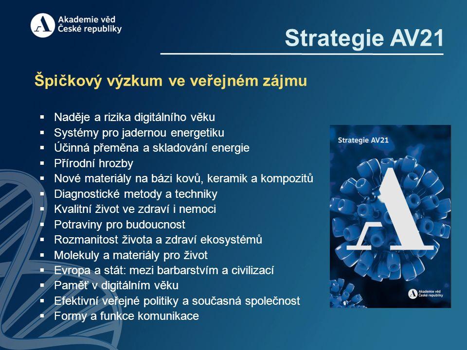 Strategie AV21  Naděje a rizika digitálního věku  Systémy pro jadernou energetiku  Účinná přeměna a skladování energie  Přírodní hrozby  Nové mat