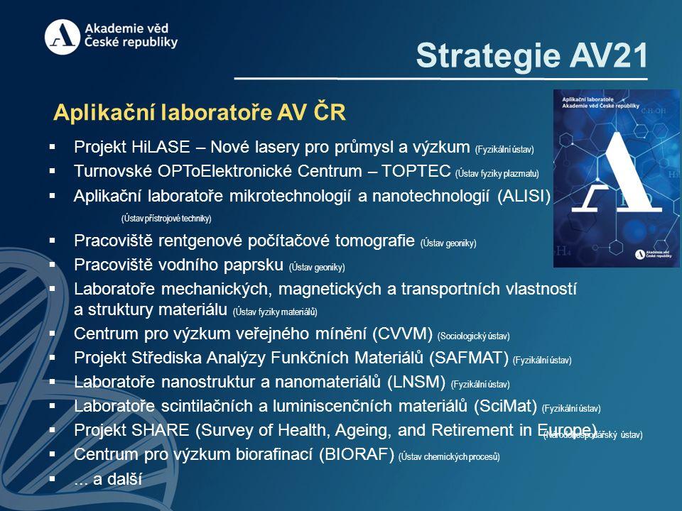 Strategie AV21 Aplikační laboratoře AV ČR  Projekt HiLASE – Nové lasery pro průmysl a výzkum (Fyzikální ústav)  Turnovské OPToElektronické Centrum –