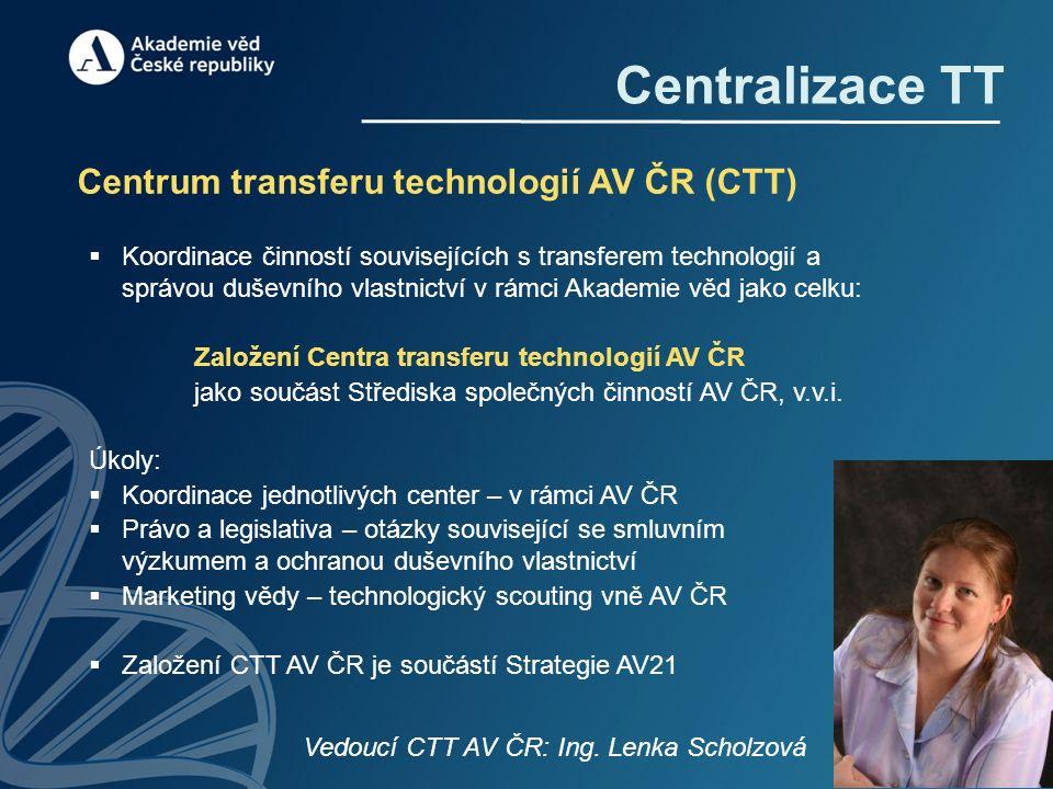 Centralizace TT  Koordinace činností souvisejících s transferem technologií a správou duševního vlastnictví v rámci Akademie věd jako celku: Založení