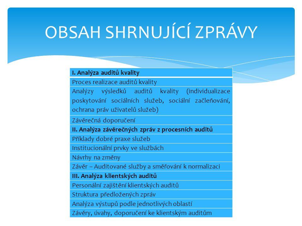 I. Analýza auditů kvality Proces realizace auditů kvality Analýzy výsledků auditů kvality (individualizace poskytování sociálních služeb, sociální zač