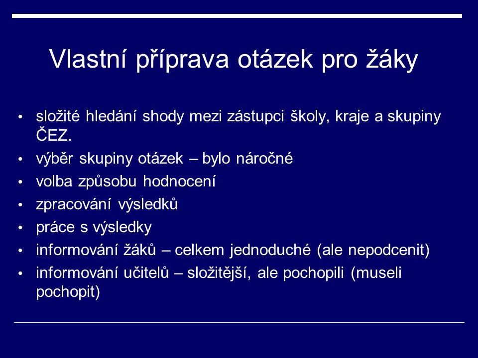 Vlastní příprava otázek pro žáky složité hledání shody mezi zástupci školy, kraje a skupiny ČEZ.