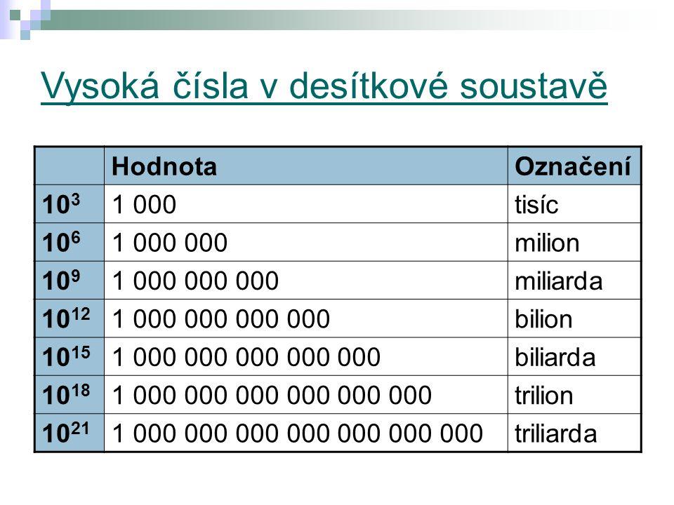 Vysoká čísla v desítkové soustavě HodnotaOznačení 10 3 1 000tisíc 10 6 1 000 000milion 10 9 1 000 000 000miliarda 10 12 1 000 000 000 000bilion 10 15 1 000 000 000 000 000biliarda 10 18 1 000 000 000 000 000 000trilion 10 21 1 000 000 000 000 000 000 000triliarda