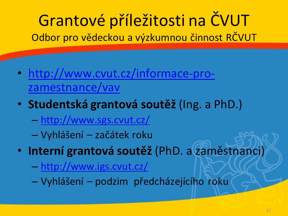 Grantové příležitosti na ČVUT Odbor pro vědeckou a výzkumnou činnost RČVUT http://www.cvut.cz/informace-pro- zamestnance/vav http://www.cvut.cz/inform