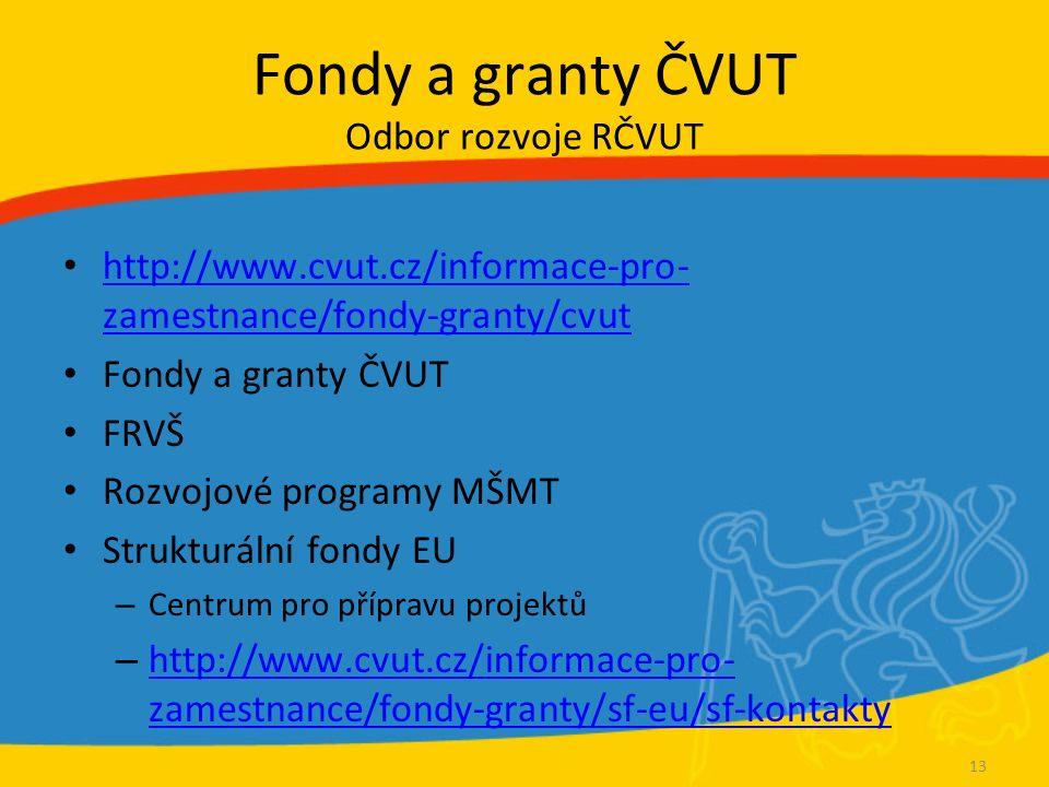 Fondy a granty ČVUT Odbor rozvoje RČVUT http://www.cvut.cz/informace-pro- zamestnance/fondy-granty/cvut http://www.cvut.cz/informace-pro- zamestnance/