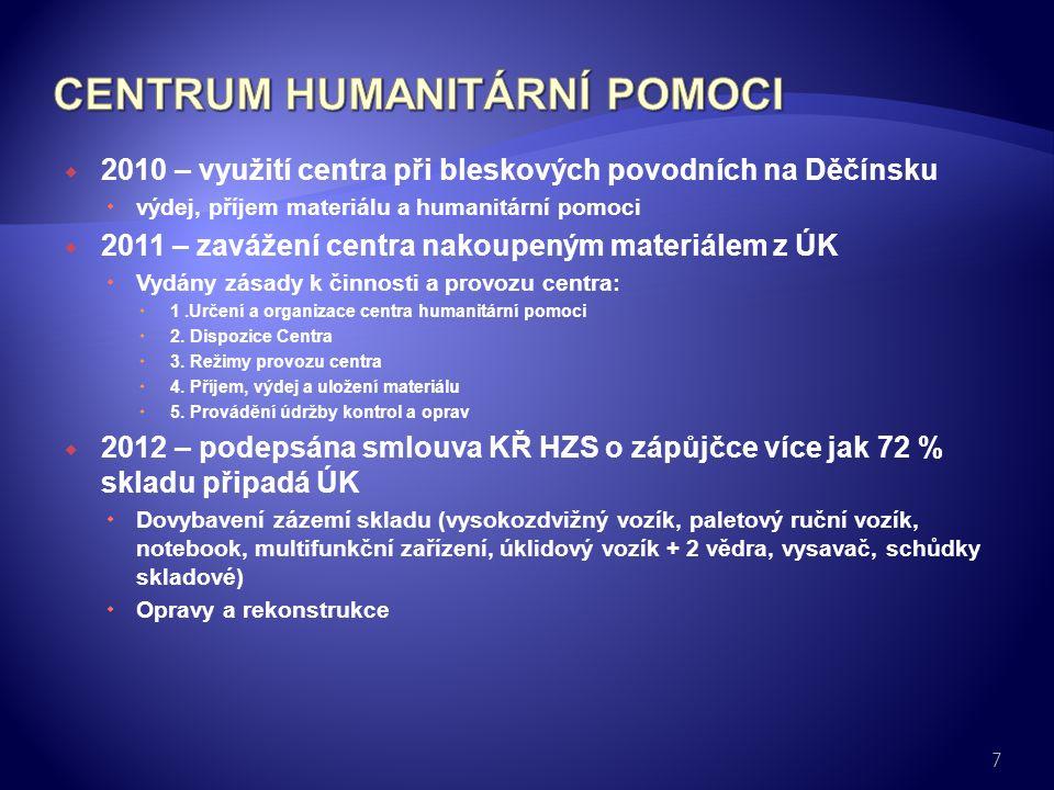7  2010 – využití centra při bleskových povodních na Děčínsku  výdej, příjem materiálu a humanitární pomoci  2011 – zavážení centra nakoupeným mate