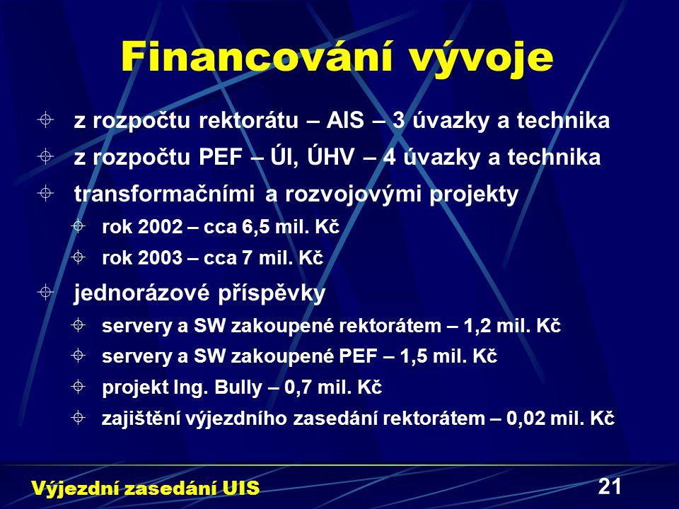 21 Financování vývoje  z rozpočtu rektorátu – AIS – 3 úvazky a technika  z rozpočtu PEF – ÚI, ÚHV – 4 úvazky a technika  transformačními a rozvojovými projekty  rok 2002 – cca 6,5 mil.