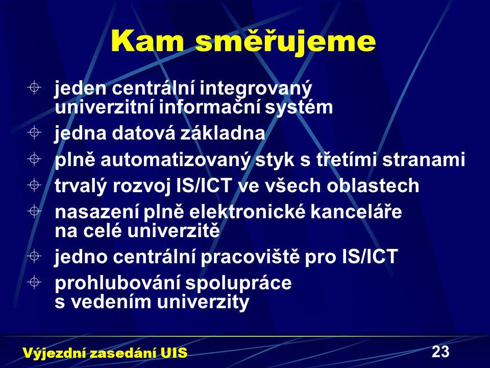 23 Kam směřujeme  jeden centrální integrovaný univerzitní informační systém  jedna datová základna  plně automatizovaný styk s třetími stranami  trvalý rozvoj IS/ICT ve všech oblastech  nasazení plně elektronické kanceláře na celé univerzitě  jedno centrální pracoviště pro IS/ICT  prohlubování spolupráce s vedením univerzity Výjezdní zasedání UIS