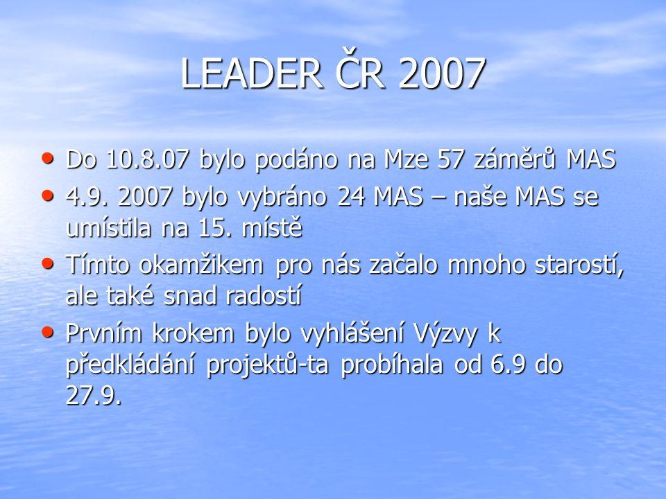 LEADER ČR 2007 Do 10.8.07 bylo podáno na Mze 57 záměrů MAS Do 10.8.07 bylo podáno na Mze 57 záměrů MAS 4.9. 2007 bylo vybráno 24 MAS – naše MAS se umí
