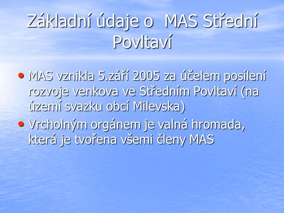 Základní údaje o MAS Střední Povltaví MAS vznikla 5.září 2005 za účelem posílení rozvoje venkova ve Středním Povltaví (na území svazku obcí Milevska)