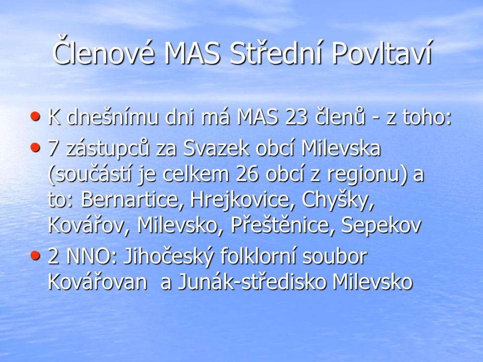 Členové MAS Střední Povltaví K dnešnímu dni má MAS 23 členů - z toho: K dnešnímu dni má MAS 23 členů - z toho: 7 zástupců za Svazek obcí Milevska (sou