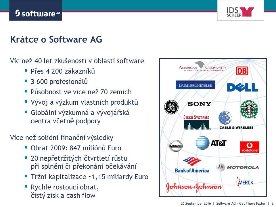 26 September 2016 | Software AG - Get There Faster | 2 Krátce o Software AG Víc než 40 let zkušeností v oblasti software  Přes 4 200 zákazníků  3 600 profesionálů  Působnost ve více než 70 zemích  Vývoj a výzkum vlastních produktů  Globální výzkumná a vývojářská centra včetně podpory Více než solidní finanční výsledky  Obrat 2009: 847 miliónů Euro  20 nepřetržitých čtvrtletí růstu při splnění či překonání očekávání  Tržní kapitalizace ~1,15 miliardy Euro  Rychle rostoucí obrat, čistý zisk a cash flow