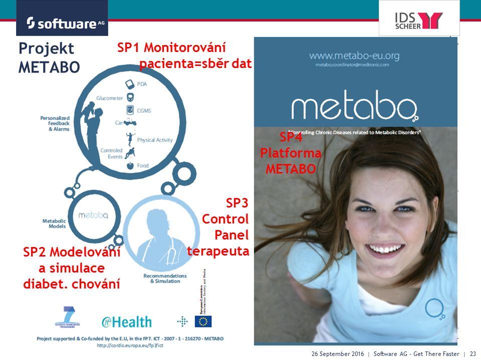 26 September 2016 | Software AG - Get There Faster | 23 SP1 Monitorování pacienta=sběr dat SP2 Modelování a simulace diabet. chování SP3 Control Panel
