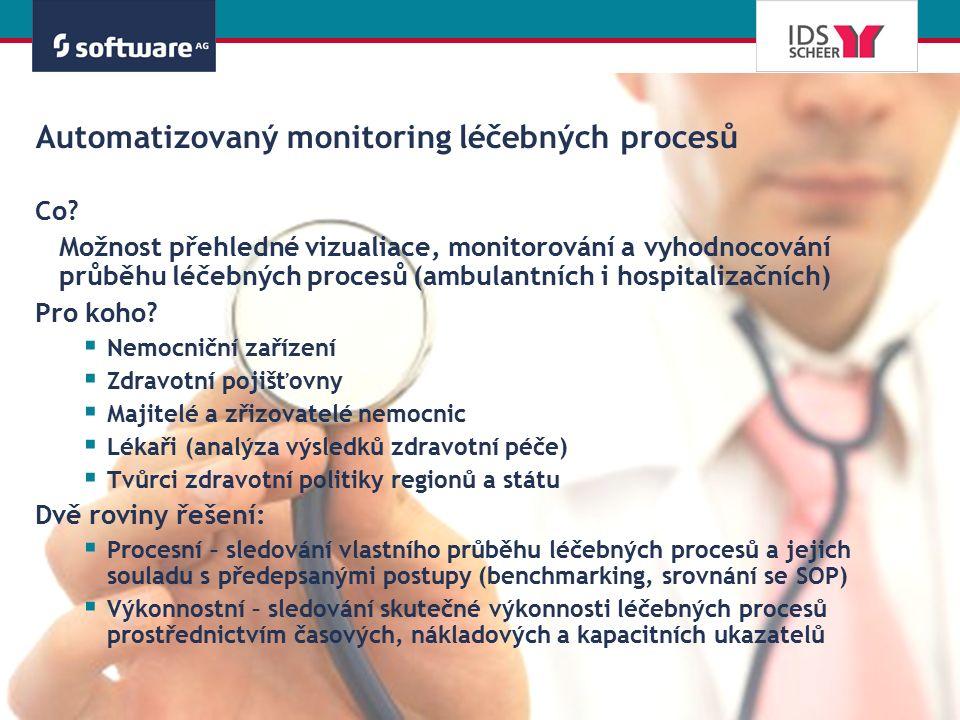 Automatizovaný monitoring léčebných procesů Co? Možnost přehledné vizualiace, monitorování a vyhodnocování průběhu léčebných procesů (ambulantních i h