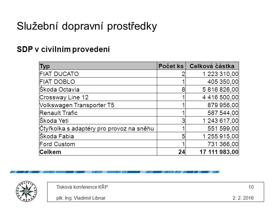 Služební dopravní prostředky 2. 2. 2016 Tisková konference KŘP plk.