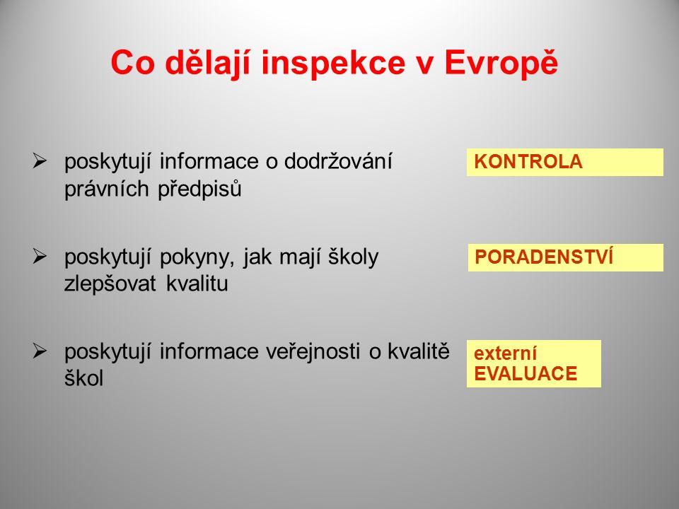 Co dělají inspekce v Evropě  poskytují informace o dodržování právních předpisů  poskytují pokyny, jak mají školy zlepšovat kvalitu  poskytují informace veřejnosti o kvalitě škol KONTROLA PORADENSTVÍ externí EVALUACE
