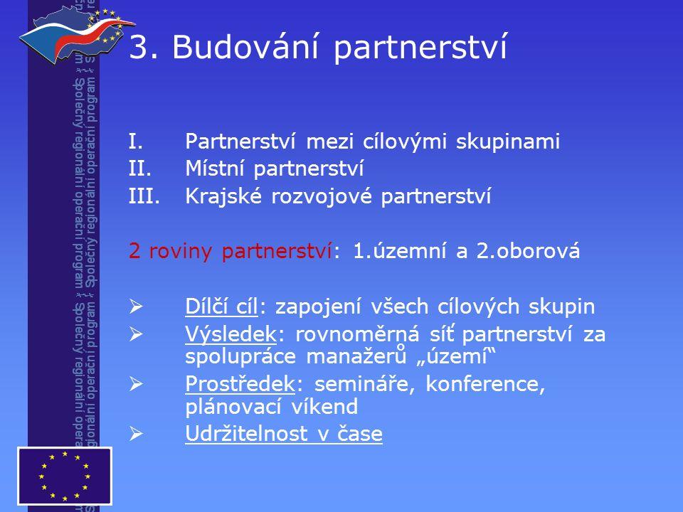 """I.Partnerství mezi cílovými skupinami II.Místní partnerství III.Krajské rozvojové partnerství 2 roviny partnerství: 1.územní a 2.oborová  Dílčí cíl: zapojení všech cílových skupin  Výsledek: rovnoměrná síť partnerství za spolupráce manažerů """"území  Prostředek: semináře, konference, plánovací víkend  Udržitelnost v čase 3."""