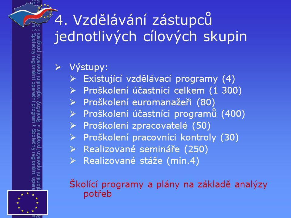  Výstupy:  Existující vzdělávací programy (4)  Proškolení účastníci celkem (1 300)  Proškolení euromanažeři (80)  Proškolení účastníci programů (400)  Proškolení zpracovatelé (50)  Proškolení pracovníci kontroly (30)  Realizované semináře (250)  Realizované stáže (min.4) Školící programy a plány na základě analýzy potřeb 4.