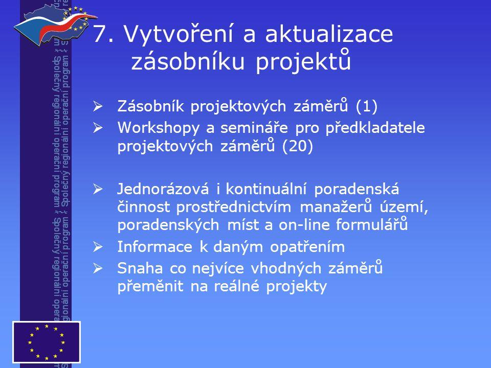 7. Vytvoření a aktualizace zásobníku projektů  Zásobník projektových záměrů (1)  Workshopy a semináře pro předkladatele projektových záměrů (20)  J