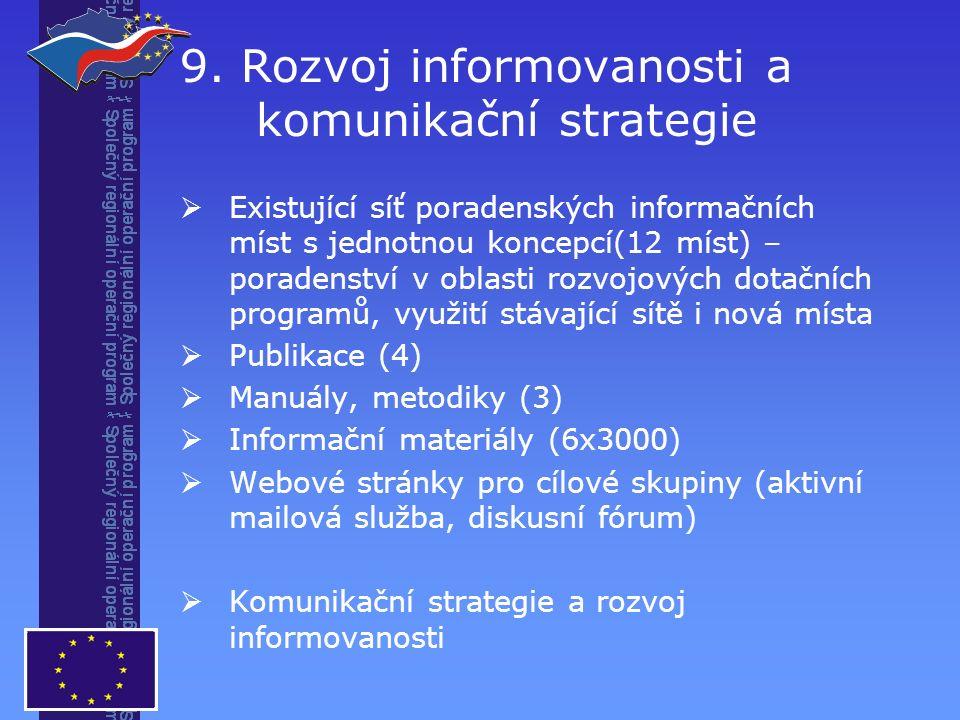 9. Rozvoj informovanosti a komunikační strategie  Existující síť poradenských informačních míst s jednotnou koncepcí(12 míst) – poradenství v oblasti