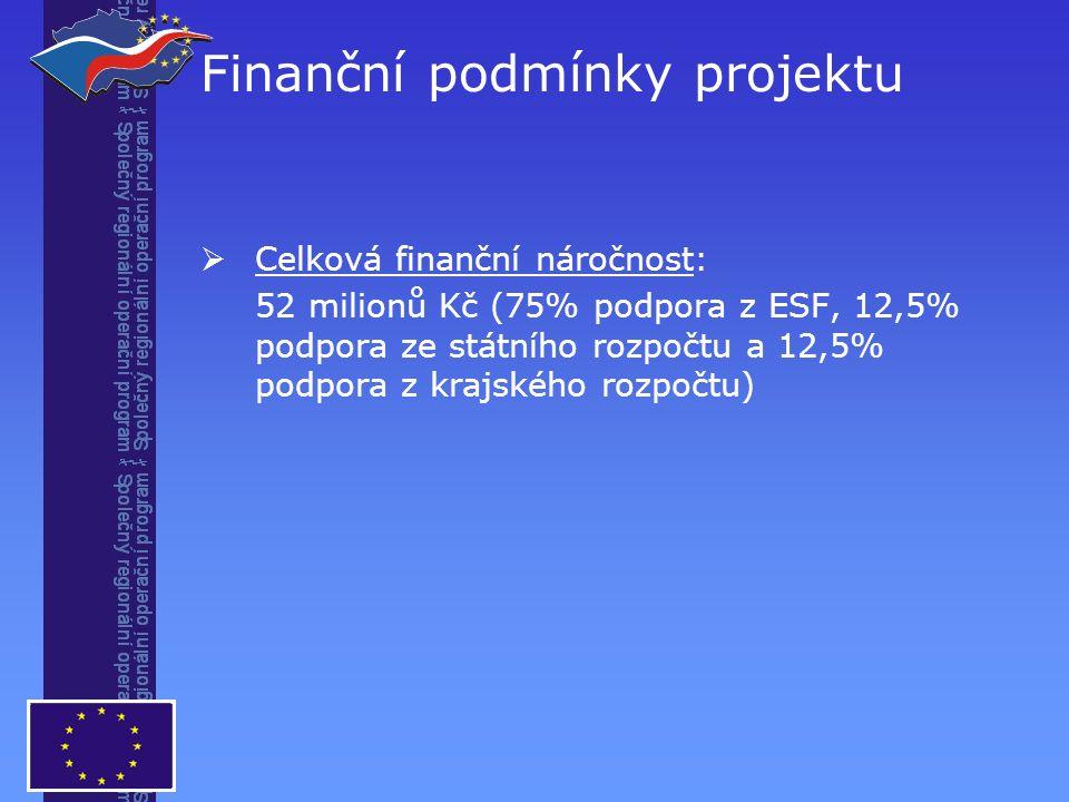 Finanční podmínky projektu  Celková finanční náročnost: 52 milionů Kč (75% podpora z ESF, 12,5% podpora ze státního rozpočtu a 12,5% podpora z krajského rozpočtu)