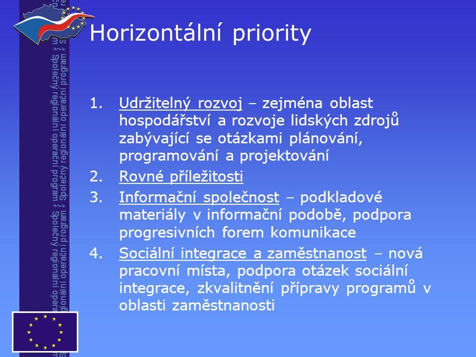 Horizontální priority 1.Udržitelný rozvoj – zejména oblast hospodářství a rozvoje lidských zdrojů zabývající se otázkami plánování, programování a projektování 2.Rovné příležitosti 3.Informační společnost – podkladové materiály v informační podobě, podpora progresivních forem komunikace 4.Sociální integrace a zaměstnanost – nová pracovní místa, podpora otázek sociální integrace, zkvalitnění přípravy programů v oblasti zaměstnanosti