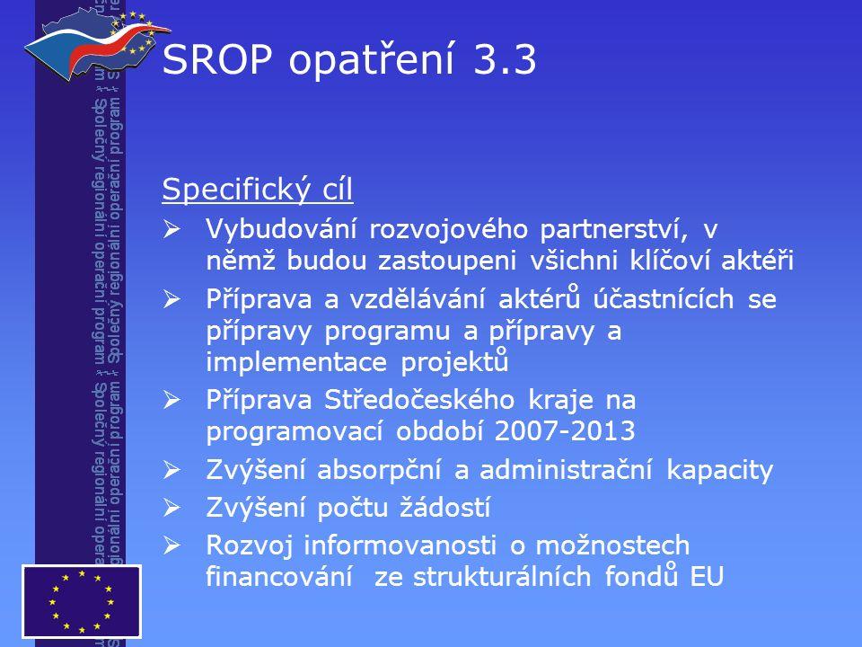 SROP opatření 3.3 Specifický cíl  Vybudování rozvojového partnerství, v němž budou zastoupeni všichni klíčoví aktéři  Příprava a vzdělávání aktérů účastnících se přípravy programu a přípravy a implementace projektů  Příprava Středočeského kraje na programovací období 2007-2013  Zvýšení absorpční a administrační kapacity  Zvýšení počtu žádostí  Rozvoj informovanosti o možnostech financování ze strukturálních fondů EU