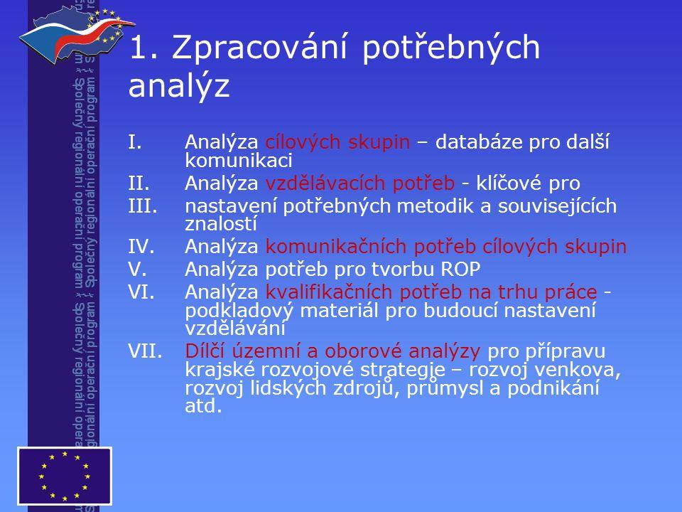 1. Zpracování potřebných analýz I.Analýza cílových skupin – databáze pro další komunikaci II.Analýza vzdělávacích potřeb - klíčové pro III.nastavení p