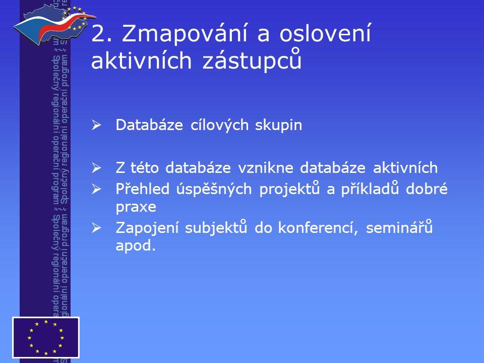 Databáze cílových skupin  Z této databáze vznikne databáze aktivních  Přehled úspěšných projektů a příkladů dobré praxe  Zapojení subjektů do konferencí, seminářů apod.