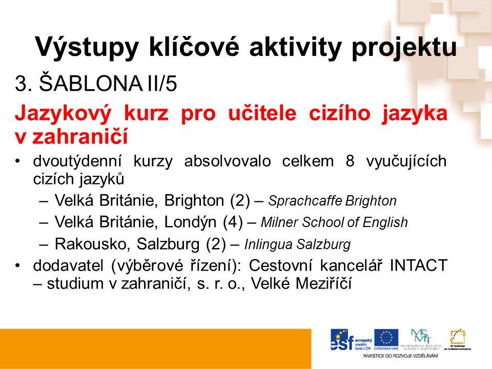 Výstupy klíčové aktivity projektu 3. ŠABLONA II/5 Jazykový kurz pro učitele cizího jazyka v zahraničí dvoutýdenní kurzy absolvovalo celkem 8 vyučující