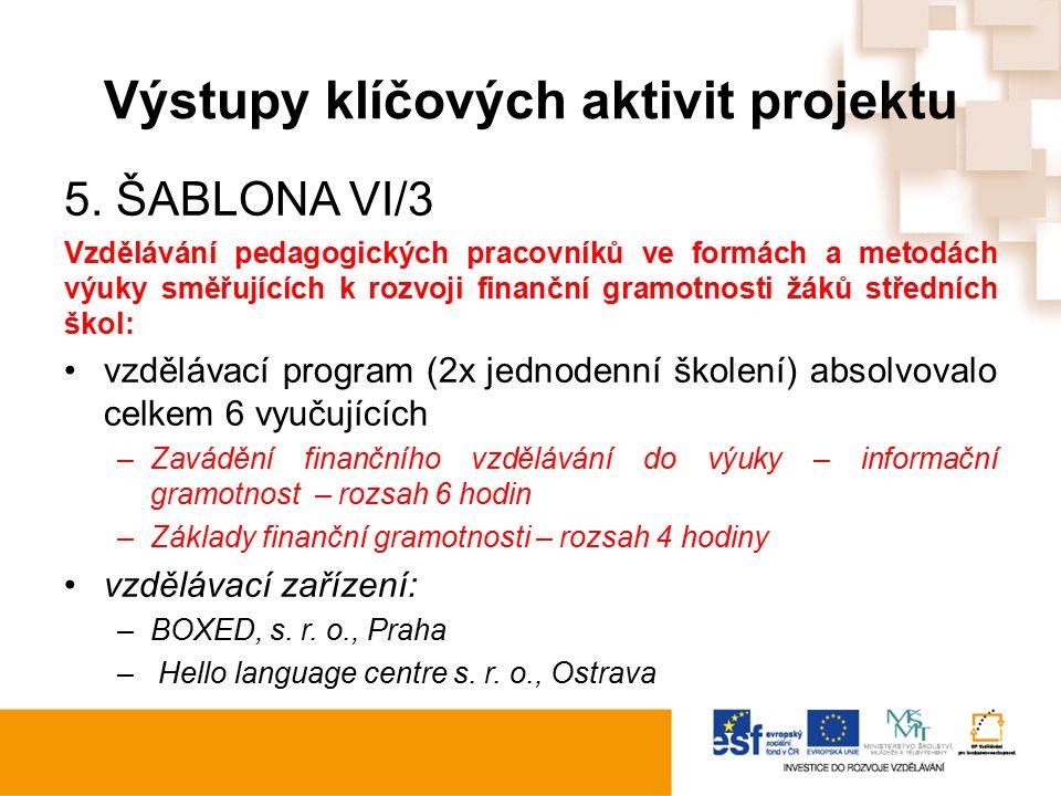Výstupy klíčových aktivit projektu 5. ŠABLONA VI/3 Vzdělávání pedagogických pracovníků ve formách a metodách výuky směřujících k rozvoji finanční gram
