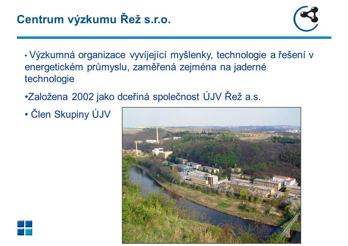 Centrum výzkumu Řež s.r.o.