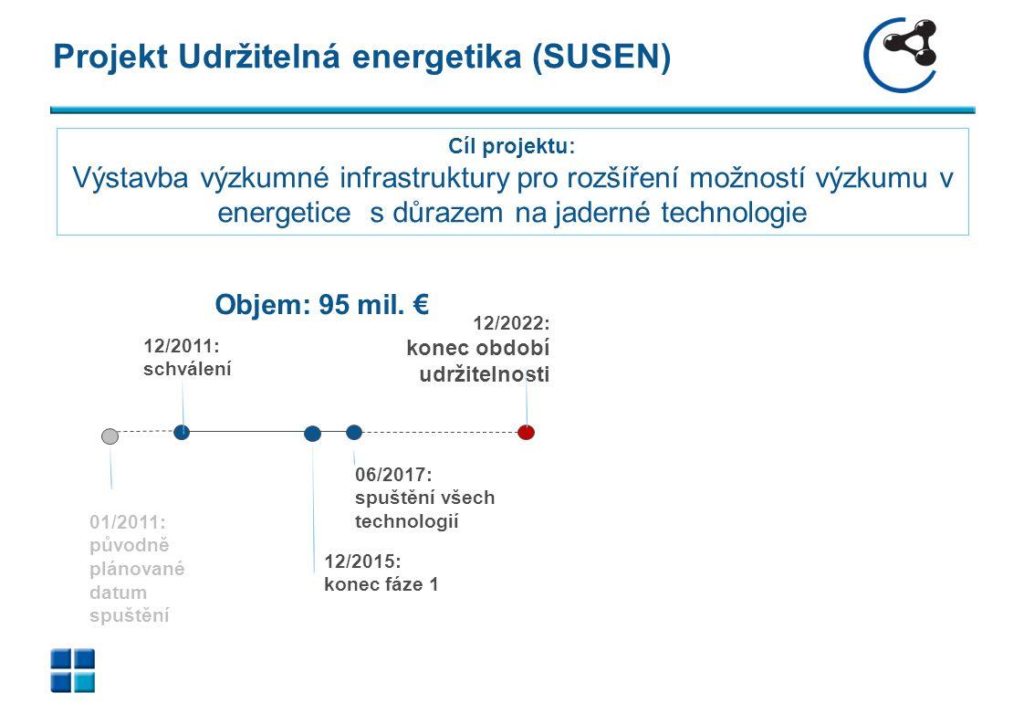 Cíl projektu: Výstavba výzkumné infrastruktury pro rozšíření možností výzkumu v energetice s důrazem na jaderné technologie Projekt Udržitelná energetika (SUSEN) 12/2011: schválení 06/2017: spuštění všech technologií 12/2022: konec období udržitelnosti 4 Objem: 95 mil.