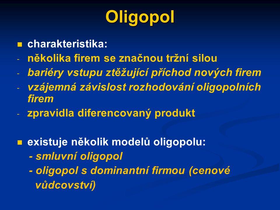 Monopolistická konkurence ZISK MC AC D MR Q Q P Kč/Q