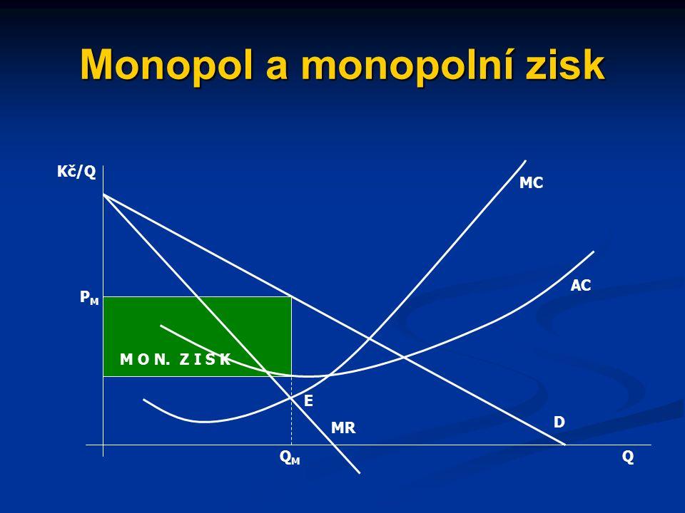 Monopol charakteristika: - - jediný výrobce (firma) na trhu - - nemožnost získat substituční zboží či služby   základní podmínka: bariéry vstupu jiných firem na trh