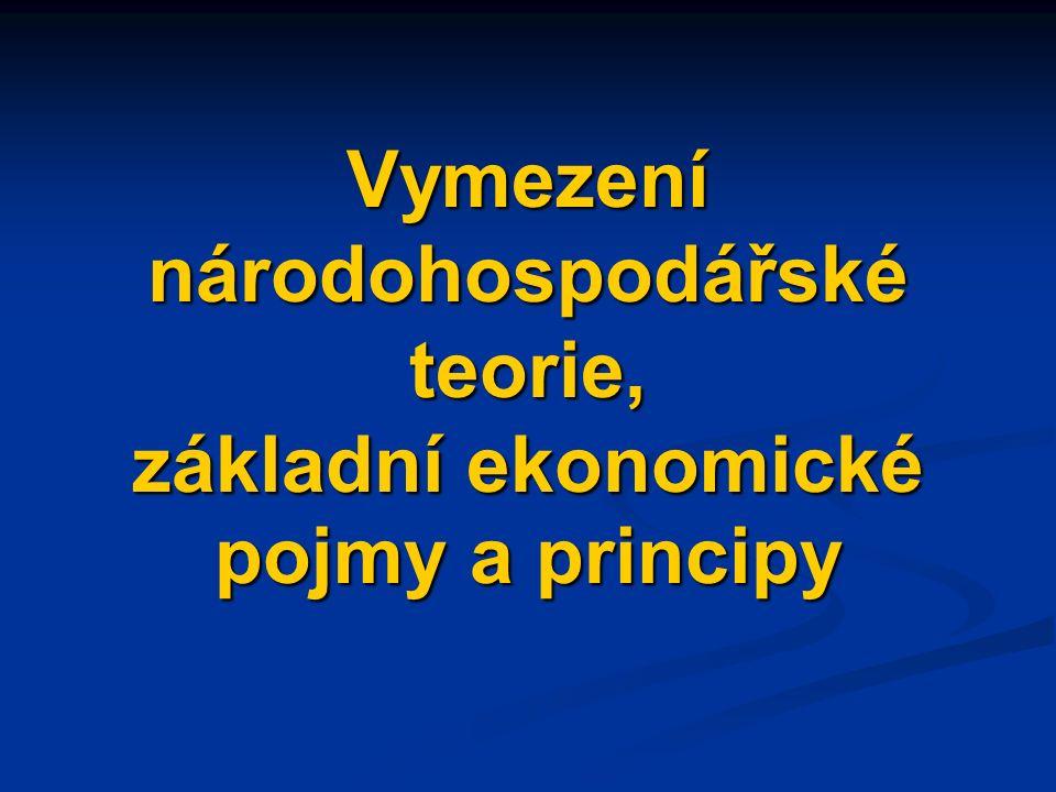 Mikroekonomická regulace administrativní, resp.přímá (zákazy a příkazy) administrativní, resp.