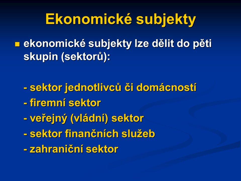 Základní modely národního hospodářství - model hospodářského koloběhu - model výrobních možností