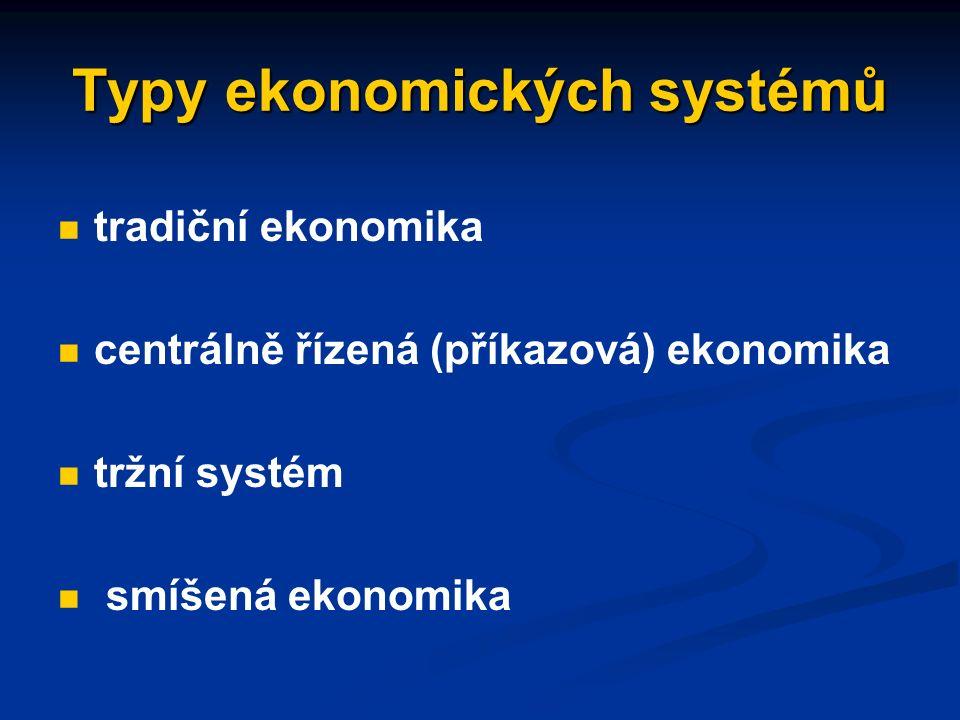 Základní ekonomické otázky Co vyrábět. Co vyrábět.