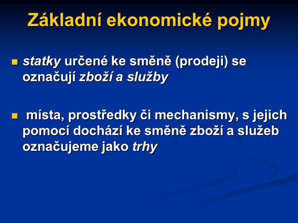 Prvá hospodářskopolitická doporučení a jejich důsledky tzv.