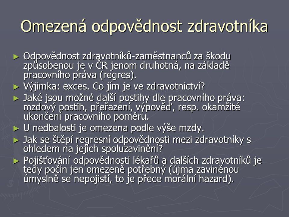 Omezená odpovědnost zdravotníka ► Odpovědnost zdravotníků-zaměstnanců za škodu způsobenou je v ČR jenom druhotná, na základě pracovního práva (regres)