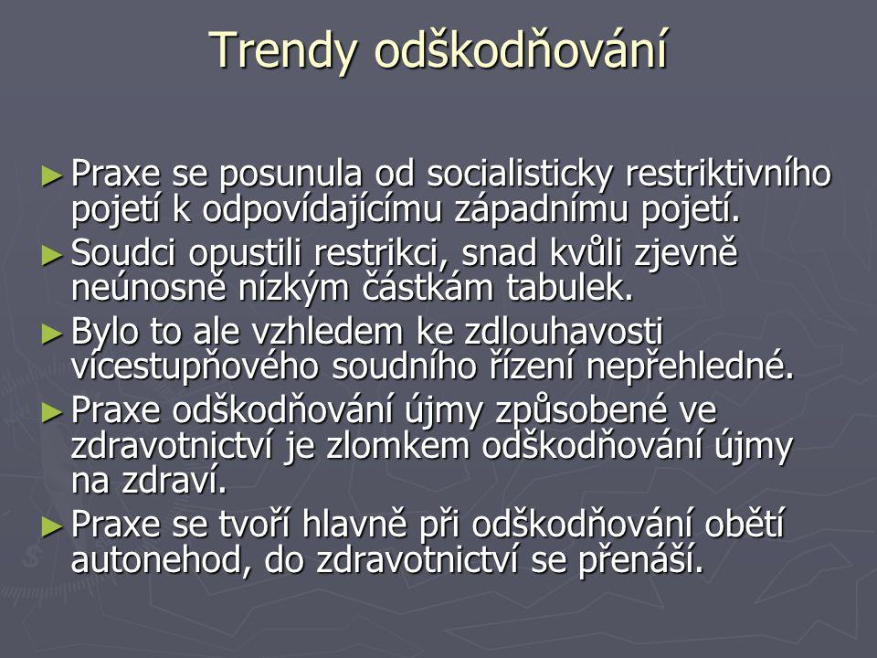 Trendy odškodňování ► Praxe se posunula od socialisticky restriktivního pojetí k odpovídajícímu západnímu pojetí. ► Soudci opustili restrikci, snad kv