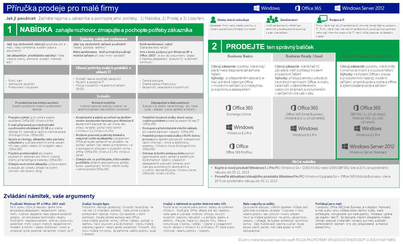 UZAVŘENÍ PRODEJE sdělení hodnoty upgrade a hlavních funkcí produktu Nejlepší cesta k nákupu.