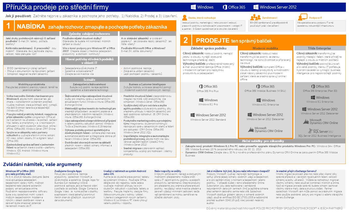 ProduktProč upgradovatSKU / funkceLicenční programCena ERP(USD) Office 365 Z místního pracoviště: Není třeba upgradovat servery pro získání nejnovějších služeb produktivity, hostovaných společností Microsoft, pro přístup k e-mailům, kalendáři, videokonferencím HD a sdílení souborů prakticky odkudkoli.