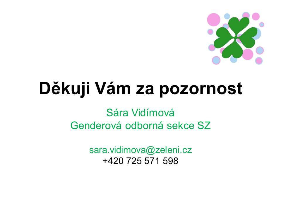Děkuji Vám za pozornost Sára Vidímová Genderová odborná sekce SZ sara.vidimova@zeleni.cz +420 725 571 598