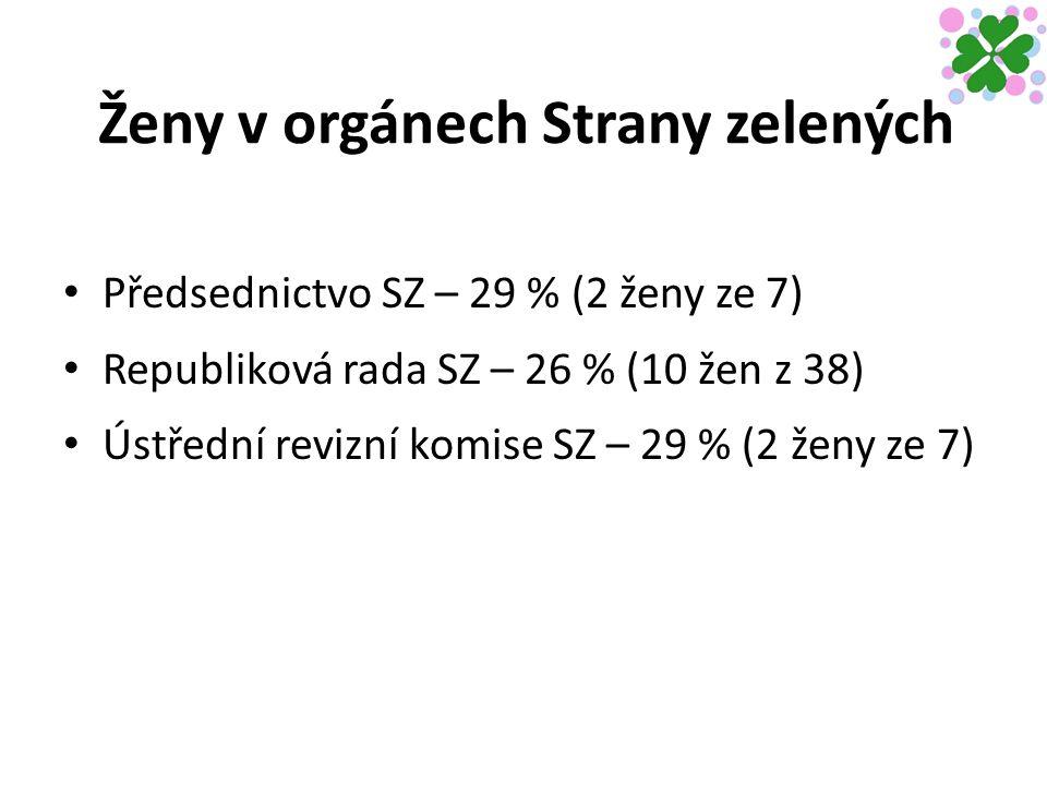 Ženy v orgánech Strany zelených Předsednictvo SZ – 29 % (2 ženy ze 7) Republiková rada SZ – 26 % (10 žen z 38) Ústřední revizní komise SZ – 29 % (2 ženy ze 7)