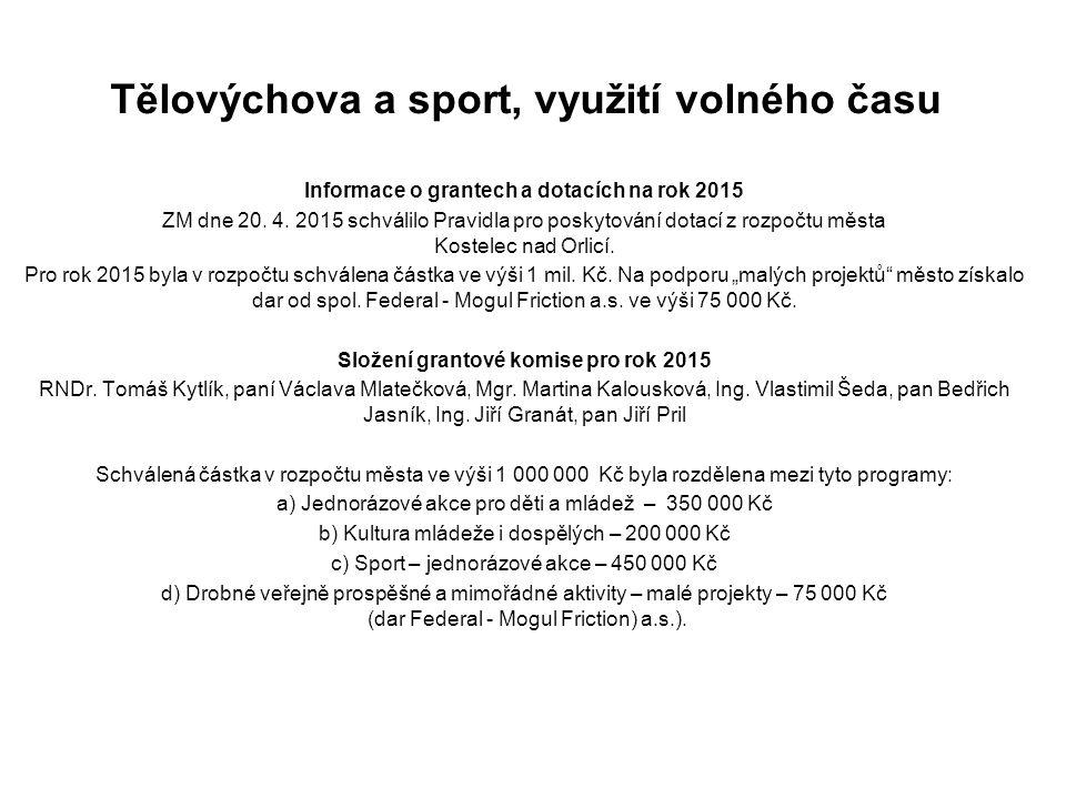 Tělovýchova a sport, využití volného času Informace o grantech a dotacích na rok 2015 ZM dne 20. 4. 2015 schválilo Pravidla pro poskytování dotací z r