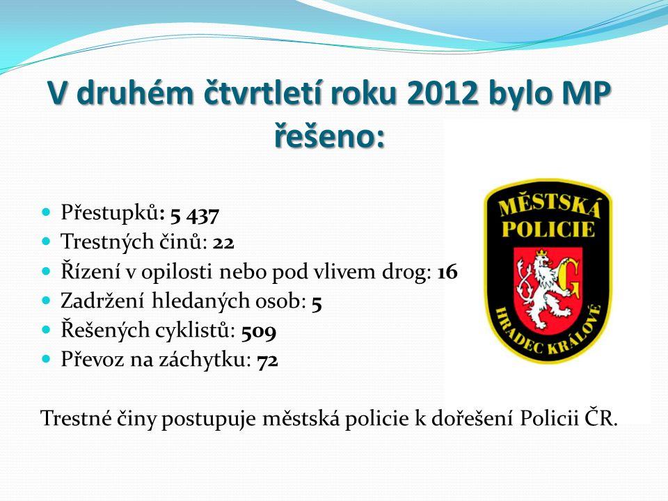 V druhém čtvrtletí roku 2012 bylo MP řešeno: Přestupků: 5 437 Trestných činů: 22 Řízení v opilosti nebo pod vlivem drog: 16 Zadržení hledaných osob: 5 Řešených cyklistů: 509 Převoz na záchytku: 72 Trestné činy postupuje městská policie k dořešení Policii ČR.